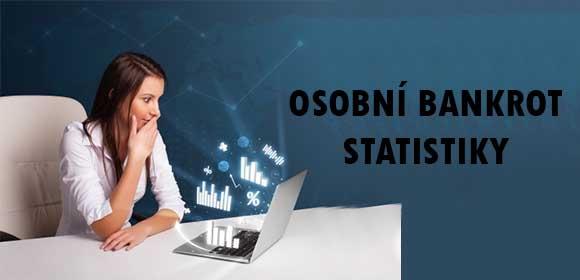 Osobní bankrot statistiky-image